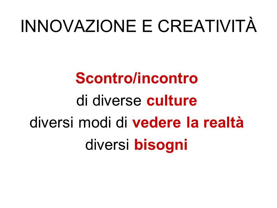INNOVAZIONE E CREATIVITÀ Scontro/incontro di diverse culture diversi modi di vedere la realtà diversi bisogni