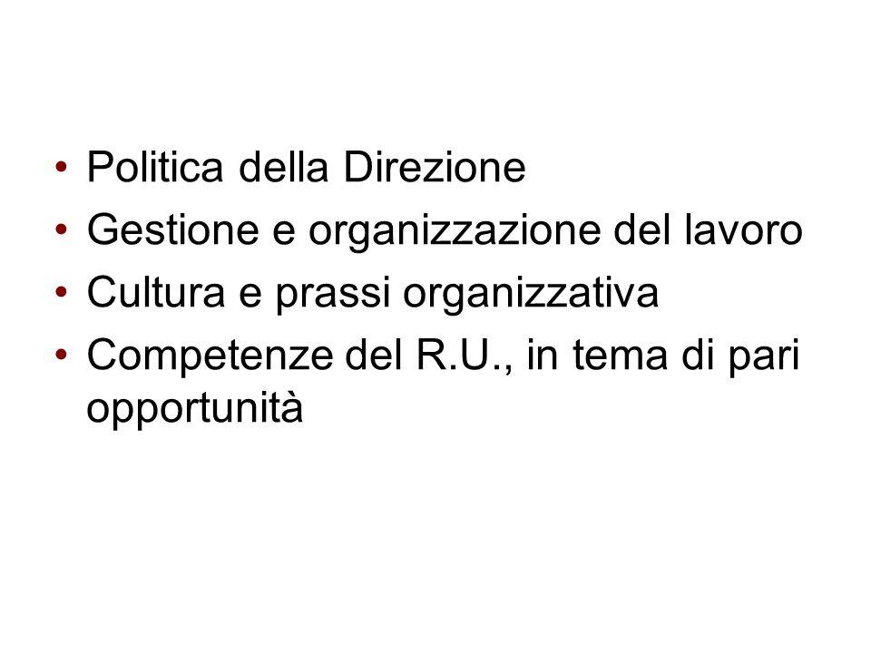 Politica della Direzione Gestione e organizzazione del lavoro Cultura e prassi organizzativa Competenze del R.U., in tema di pari opportunità