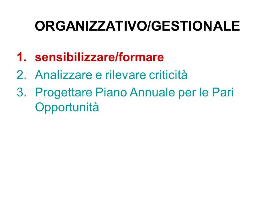 Dati disaggregati per genere Stereotipi Talenti Conciliazione Maternità Piani PO Responsabilità