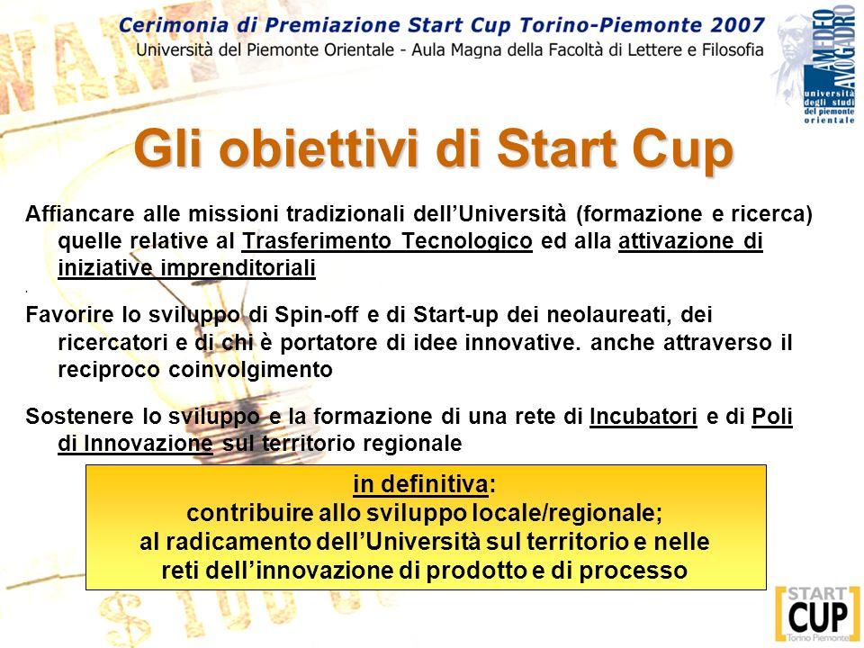 Fondo di Capitale di Rischio per le Imprese Piemontesi si impegna ad investire 50.000 euro nellimpresa che trae origine dal business plan primo classificato inoltre