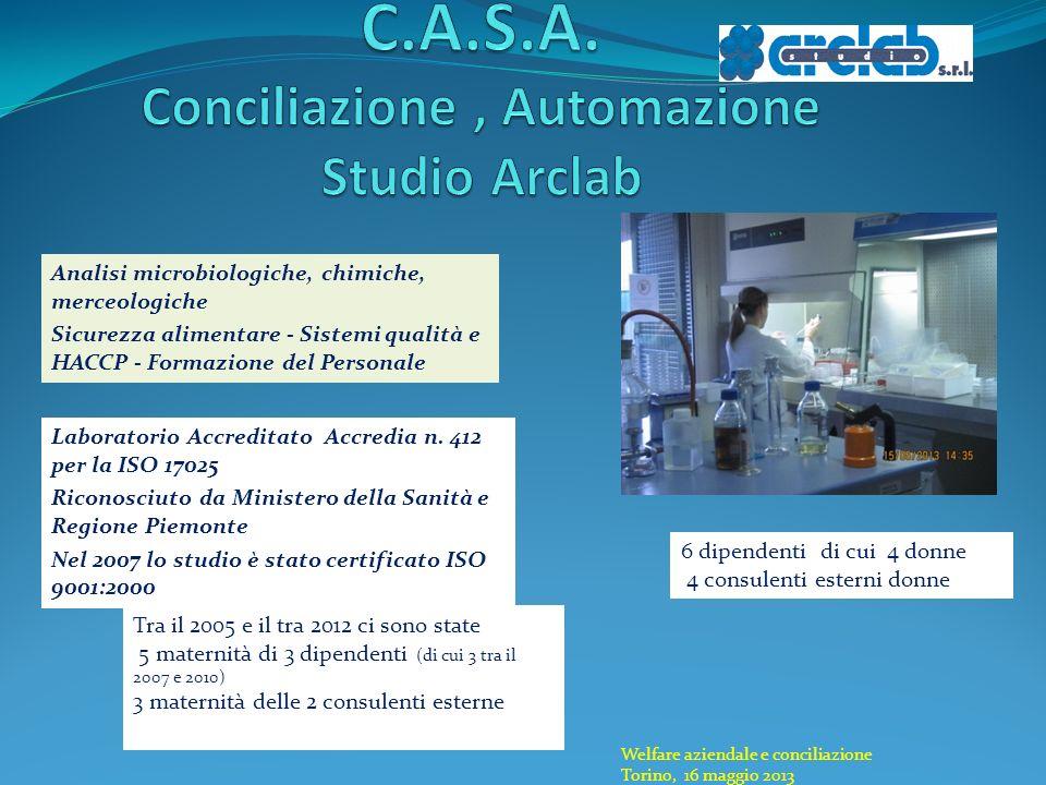 Welfare aziendale e conciliazione Torino, 16 maggio 2013 Tra il 2005 e il tra 2012 ci sono state 5 maternità di 3 dipendenti (di cui 3 tra il 2007 e 2