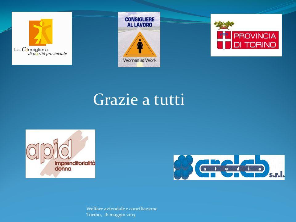 Welfare aziendale e conciliazione Torino, 16 maggio 2013 Grazie a tutti