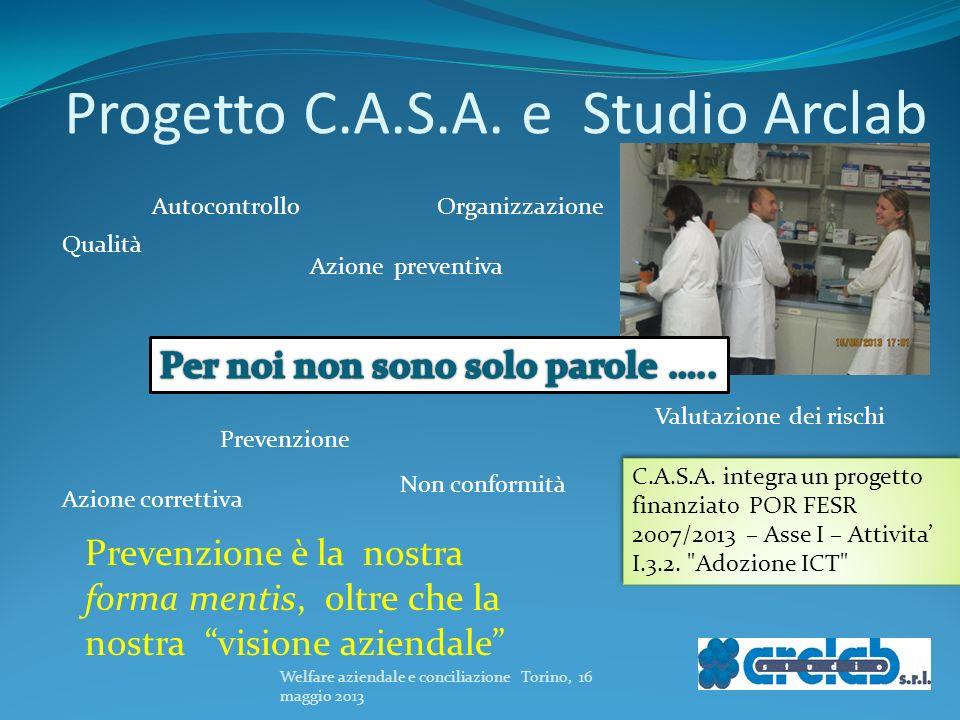Welfare aziendale e conciliazione Torino, 16 maggio 2013 Progetto C.A.S.A. e Studio Arclab Qualità OrganizzazioneAutocontrollo Prevenzione Valutazione