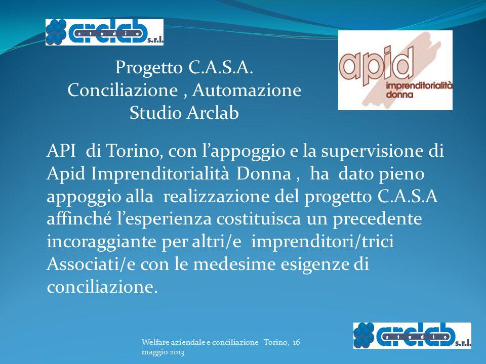 Welfare aziendale e conciliazione Torino, 16 maggio 2013 Progetto C.A.S.A. Conciliazione, Automazione Studio Arclab API di Torino, con lappoggio e la