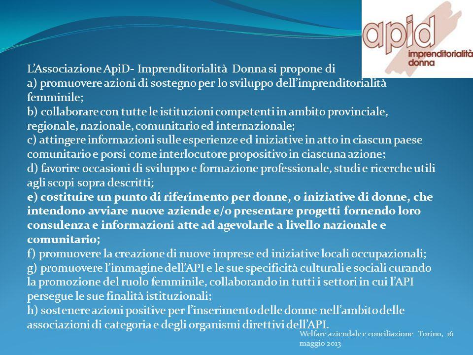 Welfare aziendale e conciliazione Torino, 16 maggio 2013 LAssociazione ApiD- Imprenditorialità Donna si propone di a) promuovere azioni di sostegno pe