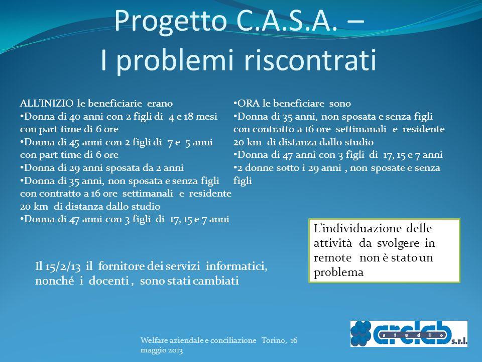 Progetto C.A.S.A. – I problemi riscontrati Welfare aziendale e conciliazione Torino, 16 maggio 2013 ALLINIZIO le beneficiarie erano Donna di 40 anni c