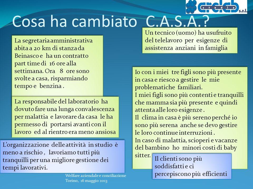 Cosa ha cambiato C.A.S.A.? Welfare aziendale e conciliazione Torino, 16 maggio 2013 La segretaria amministrativa abita a 20 km di stanza da Beinasco e