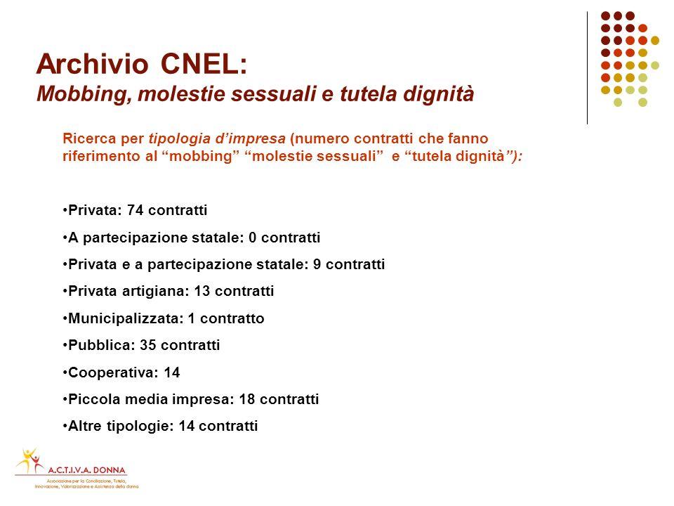 Archivio CNEL: il Comitato paritetico sul mobbing Il Comitato paritetico sul mobbing è citato in 66 contratti.