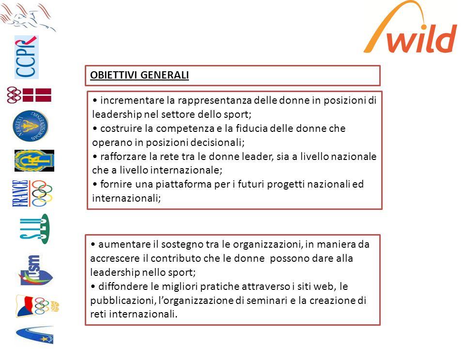 incrementare la rappresentanza delle donne in posizioni di leadership nel settore dello sport; costruire la competenza e la fiducia delle donne che op