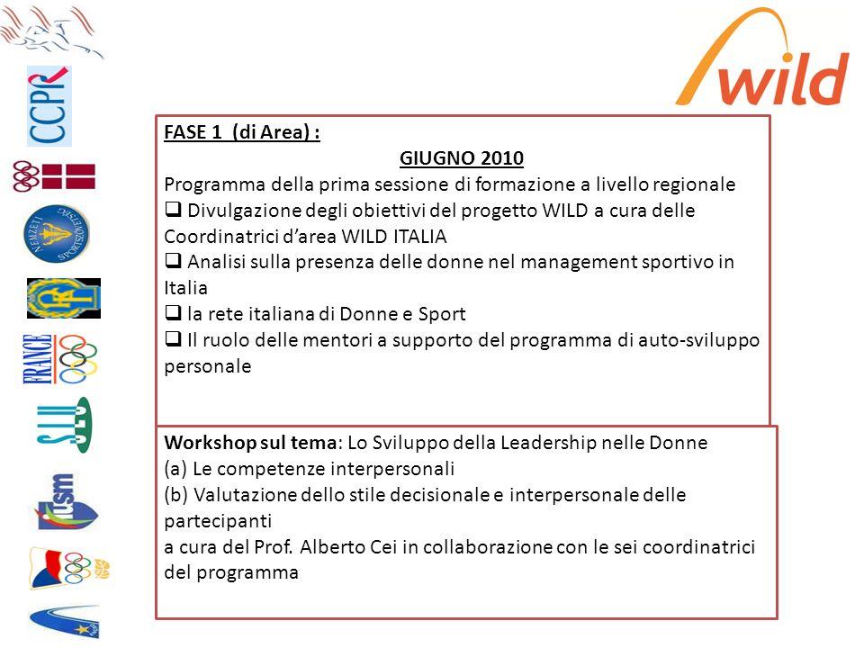 FASE 1 (di Area) : GIUGNO 2010 Programma della prima sessione di formazione a livello regionale Divulgazione degli obiettivi del progetto WILD a cura