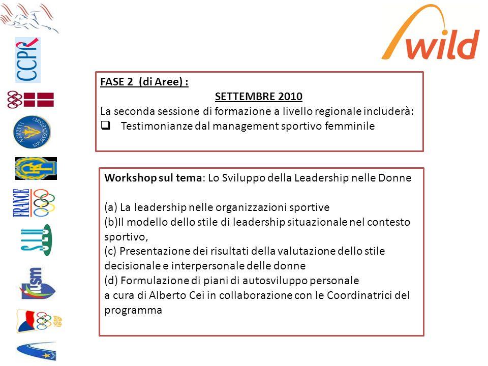 FASE 2 (di Aree) : SETTEMBRE 2010 La seconda sessione di formazione a livello regionale includerà: Testimonianze dal management sportivo femminile Wor