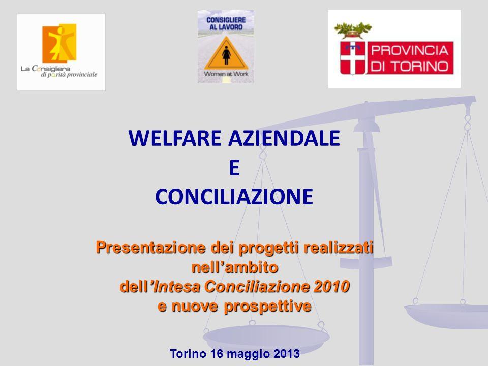 WELFARE AZIENDALE E CONCILIAZIONE Presentazione dei progetti realizzati nellambito dellIntesa Conciliazione 2010 e nuove prospettive Torino 16 maggio 2013