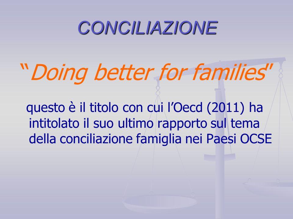 CONCILIAZIONE Doing better for families questo è il titolo con cui lOecd (2011) ha intitolato il suo ultimo rapporto sul tema della conciliazione famiglia nei Paesi OCSE