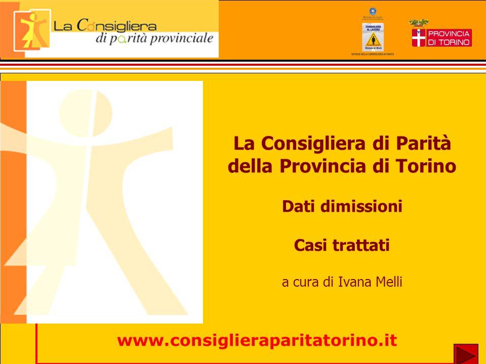 La Consigliera di Parità della Provincia di Torino Dati dimissioni Casi trattati a cura di Ivana Melli www.consiglieraparitatorino.it