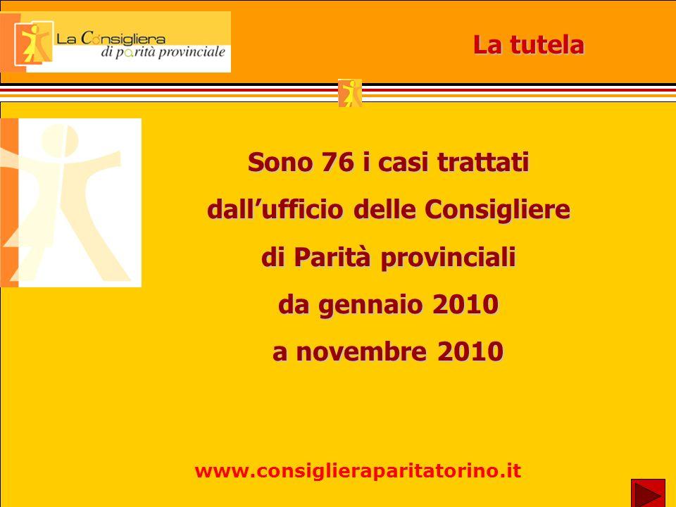 Modalità di contatto www.consiglieraparitatorino.it