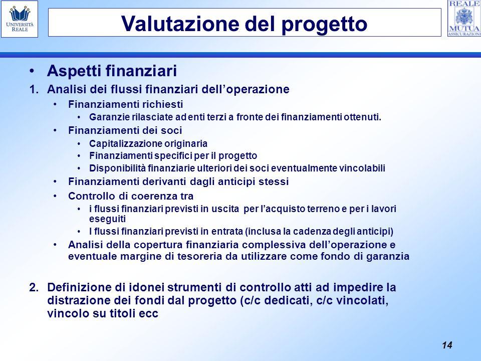 14 Aspetti finanziari 1.Analisi dei flussi finanziari delloperazione Finanziamenti richiesti Garanzie rilasciate ad enti terzi a fronte dei finanziame