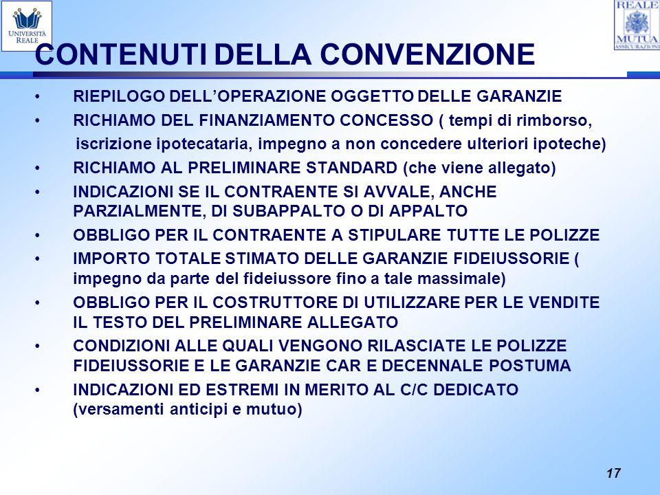 17 CONTENUTI DELLA CONVENZIONE RIEPILOGO DELLOPERAZIONE OGGETTO DELLE GARANZIE RICHIAMO DEL FINANZIAMENTO CONCESSO ( tempi di rimborso, iscrizione ipo