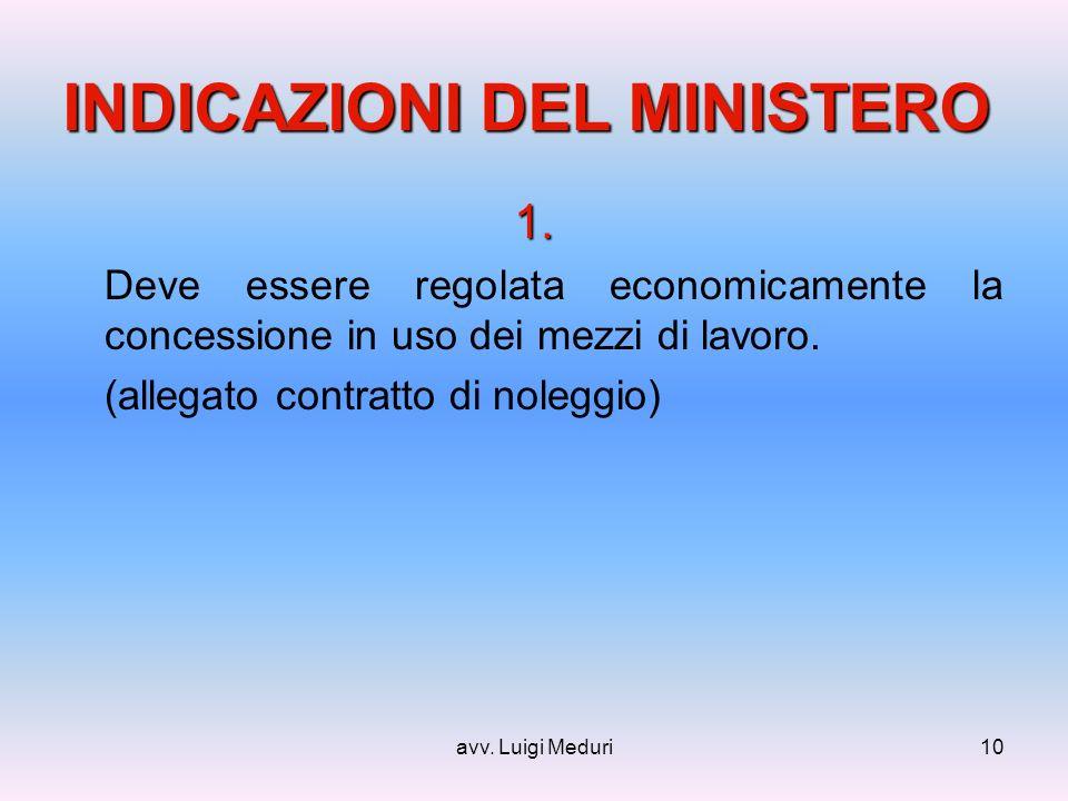 avv. Luigi Meduri10 INDICAZIONI DEL MINISTERO 1.