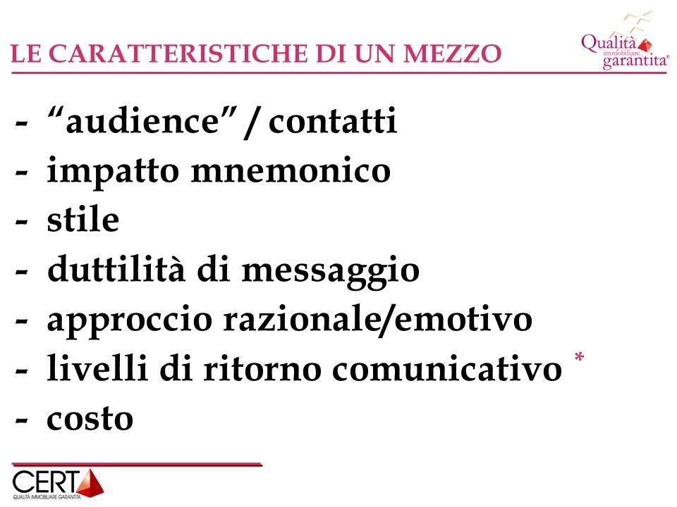 LE CARATTERISTICHE DI UN MEZZO - audience / contatti - impatto mnemonico - stile - duttilità di messaggio - approccio razionale/emotivo - livelli di ritorno comunicativo * - costo