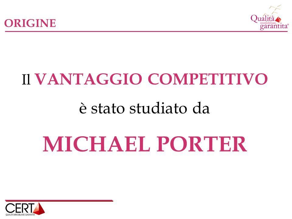 ORIGINE Il VANTAGGIO COMPETITIVO è stato studiato da MICHAEL PORTER
