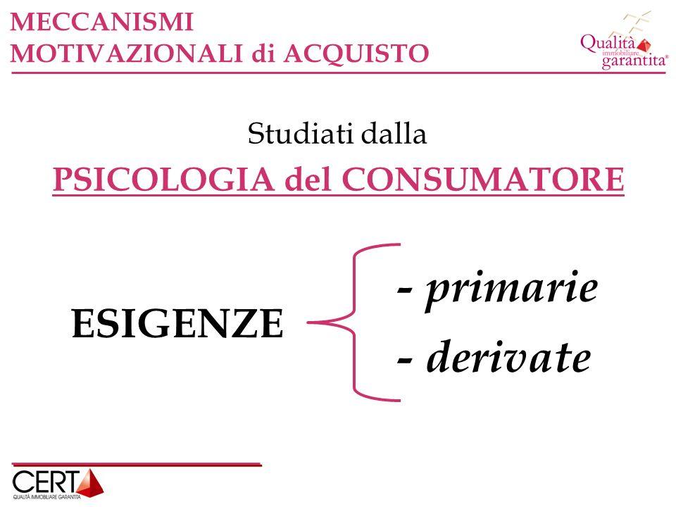 MECCANISMI MOTIVAZIONALI di ACQUISTO Studiati dalla PSICOLOGIA del CONSUMATORE ESIGENZE - primarie - derivate