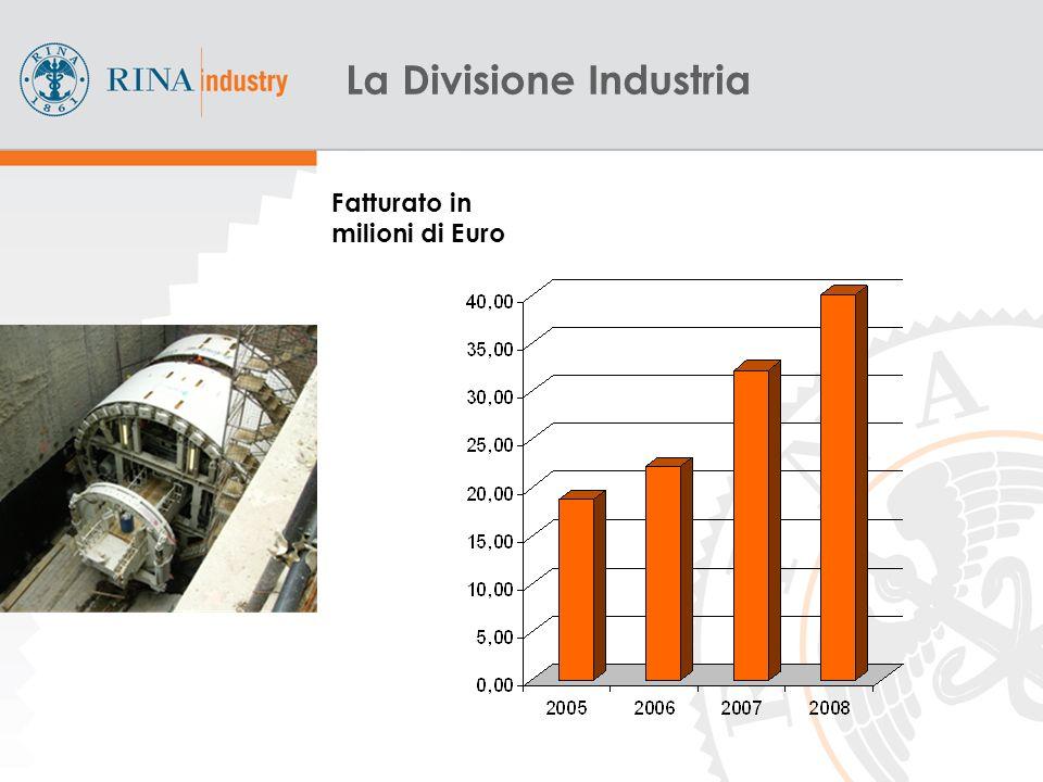 5 Fatturato in milioni di Euro La Divisione Industria