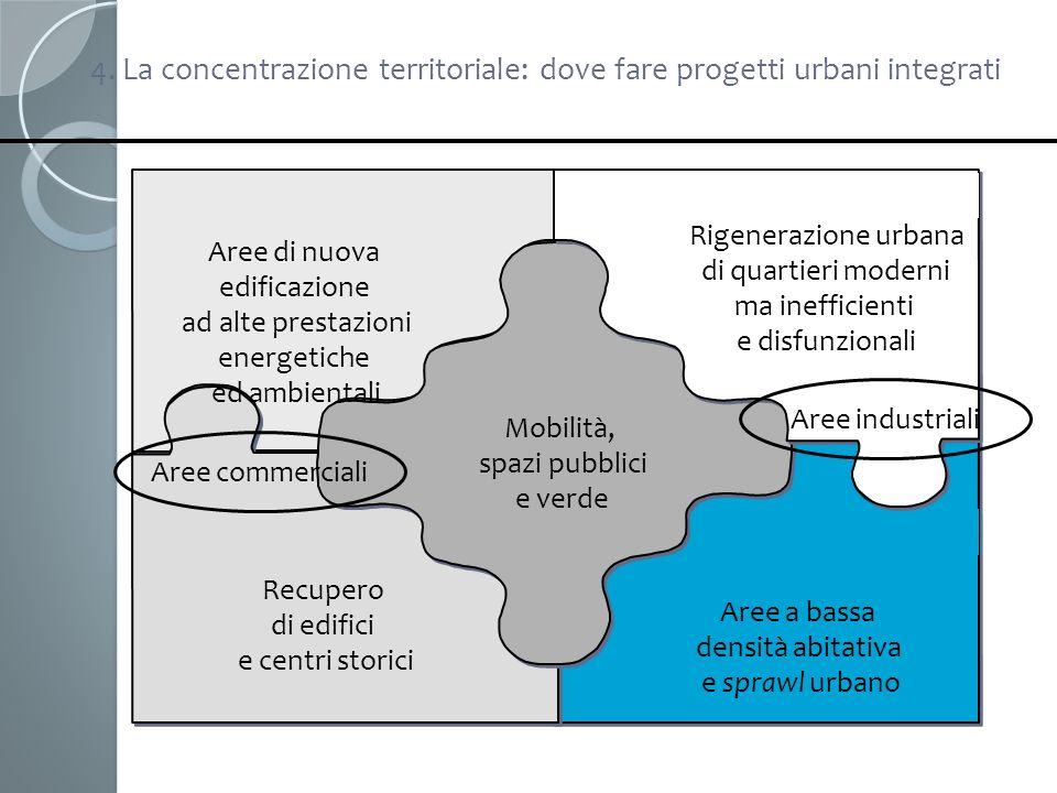 Mobilità, spazi pubblici e verde Aree di nuova edificazione ad alte prestazioni energetiche ed ambientali Rigenerazione urbana di quartieri moderni ma