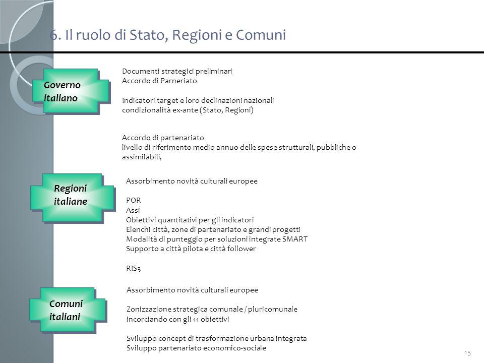 15 Governo italiano Documenti strategici preliminari Accordo di Parneriato Indicatori target e loro declinazioni nazionali condizionalità ex-ante (Sta