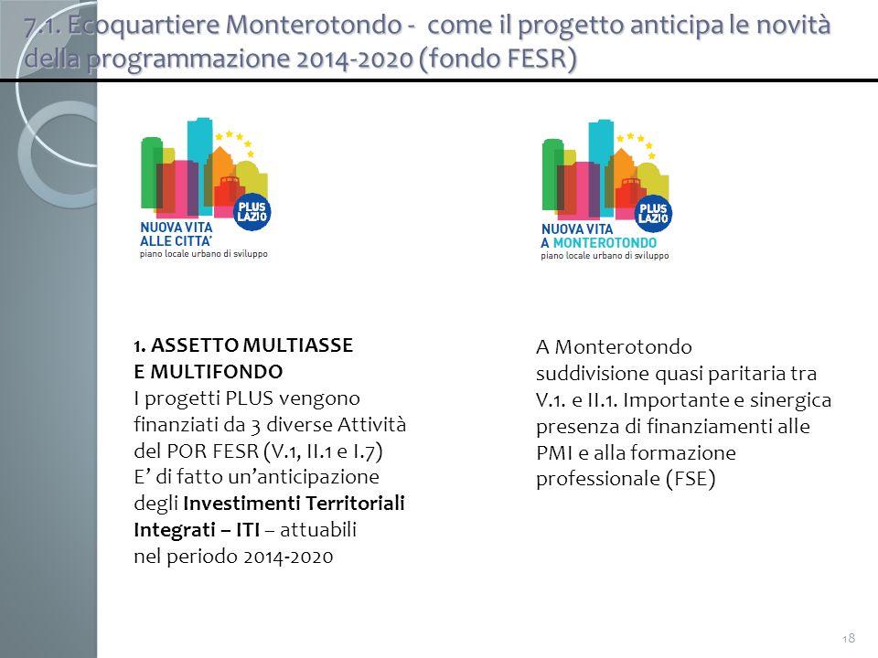 7.1. Ecoquartiere Monterotondo - come il progetto anticipa le novità della programmazione 2014-2020 (fondo FESR) 18 1. ASSETTO MULTIASSE E MULTIFONDO