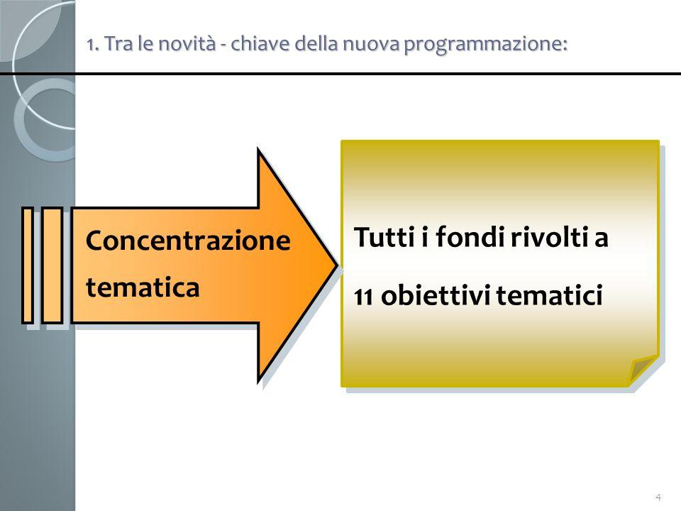 4 1. Tra le novità - chiave della nuova programmazione: Concentrazione tematica Tutti i fondi rivolti a 11 obiettivi tematici