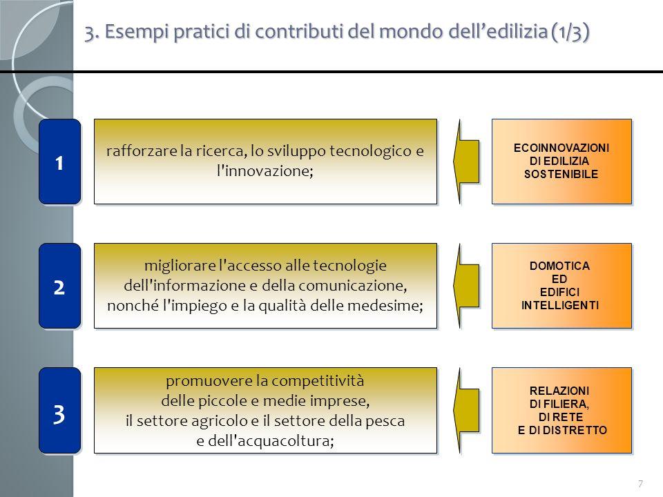 7 3. Esempi pratici di contributi del mondo delledilizia (1/3) rafforzare la ricerca, lo sviluppo tecnologico e l'innovazione; ECOINNOVAZIONI DI EDILI