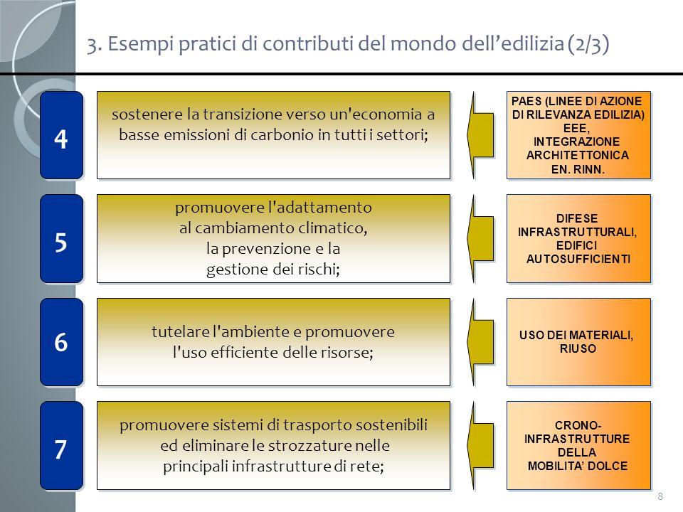 8 sostenere la transizione verso un'economia a basse emissioni di carbonio in tutti i settori; PAES (LINEE DI AZIONE DI RILEVANZA EDILIZIA) EEE, INTEG