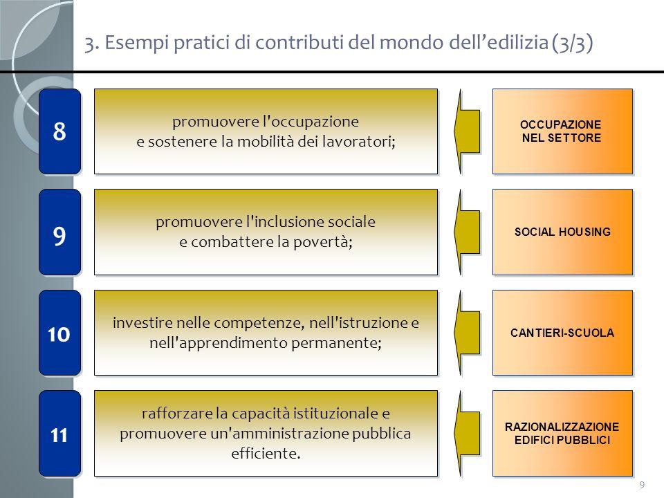 9 promuovere l'occupazione e sostenere la mobilità dei lavoratori; promuovere l'occupazione e sostenere la mobilità dei lavoratori; OCCUPAZIONE NEL SE