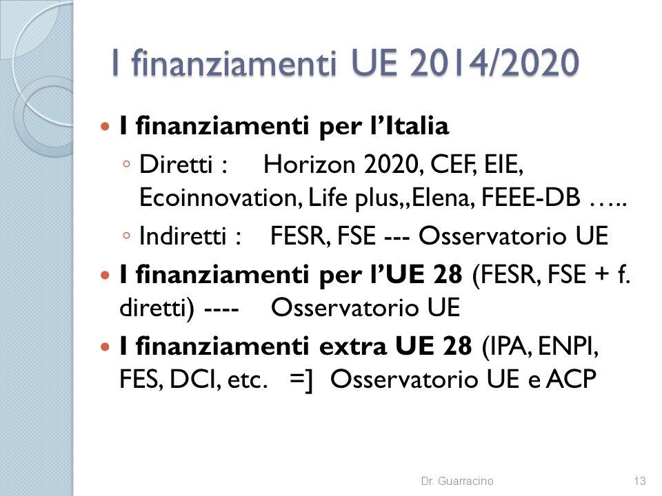 I finanziamenti UE 2014/2020 I finanziamenti per lItalia Diretti : Horizon 2020, CEF, EIE, Ecoinnovation, Life plus,,Elena, FEEE-DB ….. Indiretti : FE