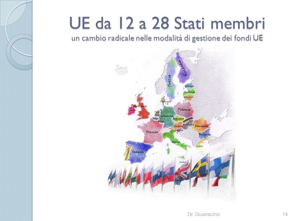 UE da 12 a 28 Stati membri un cambio radicale nelle modalità di gestione dei fondi UE Dr. Guarracino14