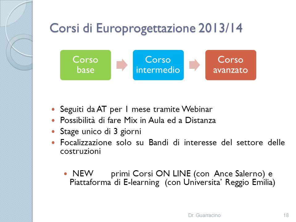 Corsi di Europrogettazione 2013/14 Seguiti da AT per 1 mese tramite Webinar Possibilità di fare Mix in Aula ed a Distanza Stage unico di 3 giorni Foca