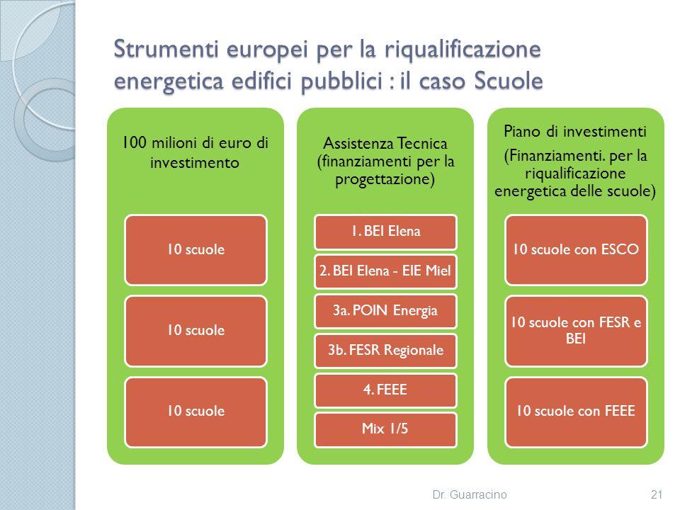 Strumenti europei per la riqualificazione energetica edifici pubblici : il caso Scuole 100 milioni di euro di investimento 10 scuole Assistenza Tecnic