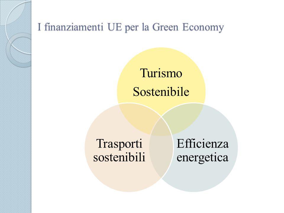 I finanziamenti UE per la Green Economy Turismo Sostenibile Efficienza energetica Trasporti sostenibili