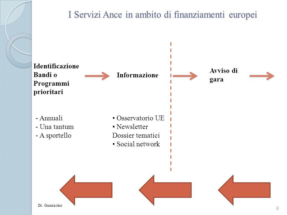I Servizi Ance in ambito di finanziamenti europei Osservatorio UE Newsletter Dossier tematici Social network Identificazione Bandi o Programmi priorit