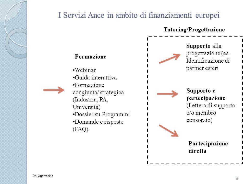 9 I Servizi Ance in ambito di finanziamenti europei Partecipazione diretta Supporto e partecipazione (Lettera di supporto e/o membro consorzio) Suppor