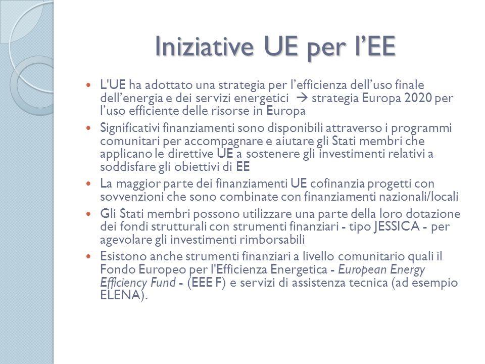 Iniziative UE per lEE L UE ha adottato una strategia per lefficienza delluso finale dellenergia e dei servizi energetici strategia Europa 2020 per luso efficiente delle risorse in Europa Significativi finanziamenti sono disponibili attraverso i programmi comunitari per accompagnare e aiutare gli Stati membri che applicano le direttive UE a sostenere gli investimenti relativi a soddisfare gli obiettivi di EE La maggior parte dei finanziamenti UE cofinanzia progetti con sovvenzioni che sono combinate con finanziamenti nazionali/locali Gli Stati membri possono utilizzare una parte della loro dotazione dei fondi strutturali con strumenti finanziari - tipo JESSICA - per agevolare gli investimenti rimborsabili Esistono anche strumenti finanziari a livello comunitario quali il Fondo Europeo per l Efficienza Energetica - European Energy Efficiency Fund - (EEE F) e servizi di assistenza tecnica (ad esempio ELENA).