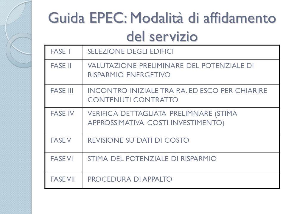 Guida EPEC: Modalità di affidamento del servizio FASE 1SELEZIONE DEGLI EDIFICI FASE IIVALUTAZIONE PRELIMINARE DEL POTENZIALE DI RISPARMIO ENERGETIVO FASE IIIINCONTRO INIZIALE TRA P.A.