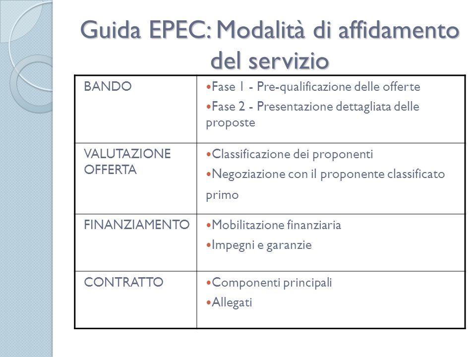 Guida EPEC: Modalità di affidamento del servizio BANDO Fase 1 - Pre-qualificazione delle offerte Fase 2 - Presentazione dettagliata delle proposte VALUTAZIONE OFFERTA Classificazione dei proponenti Negoziazione con il proponente classificato primo FINANZIAMENTO Mobilitazione finanziaria Impegni e garanzie CONTRATTO Componenti principali Allegati