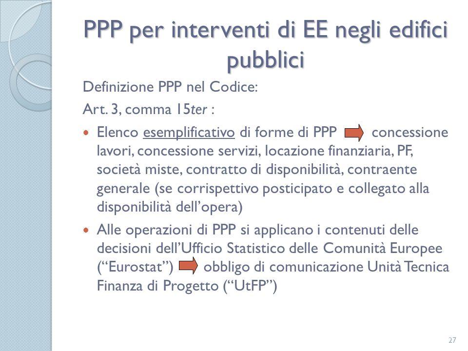 PPP per interventi di EE negli edifici pubblici Definizione PPP nel Codice: Art.