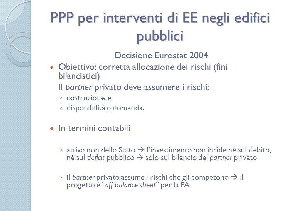 PPP per interventi di EE negli edifici pubblici Decisione Eurostat 2004 Obiettivo: corretta allocazione dei rischi (fini bilancistici) Il partner privato deve assumere i rischi: costruzione, e disponibilità o domanda.