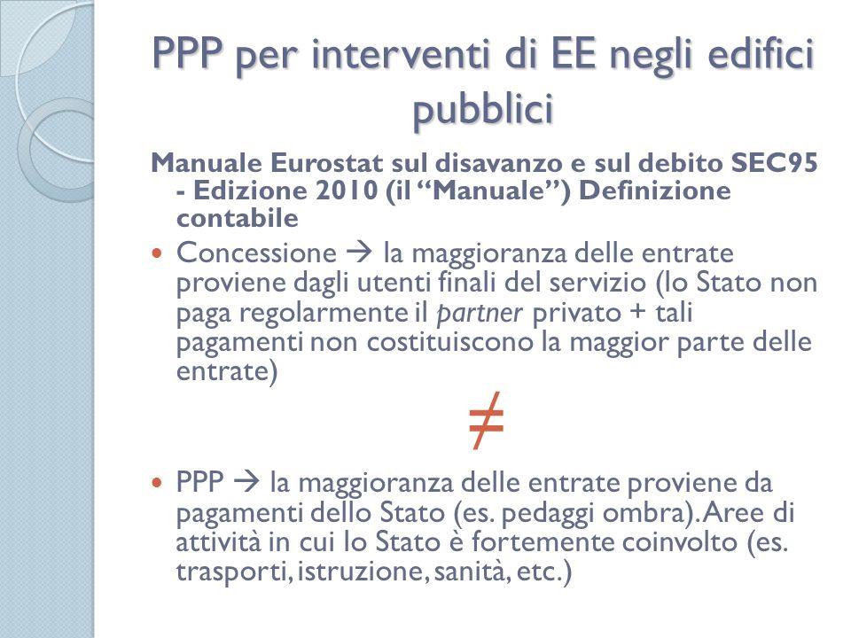 PPP per interventi di EE negli edifici pubblici Manuale Eurostat sul disavanzo e sul debito SEC95 - Edizione 2010 (il Manuale) Definizione contabile Concessione la maggioranza delle entrate proviene dagli utenti finali del servizio (lo Stato non paga regolarmente il partner privato + tali pagamenti non costituiscono la maggior parte delle entrate) PPP la maggioranza delle entrate proviene da pagamenti dello Stato (es.