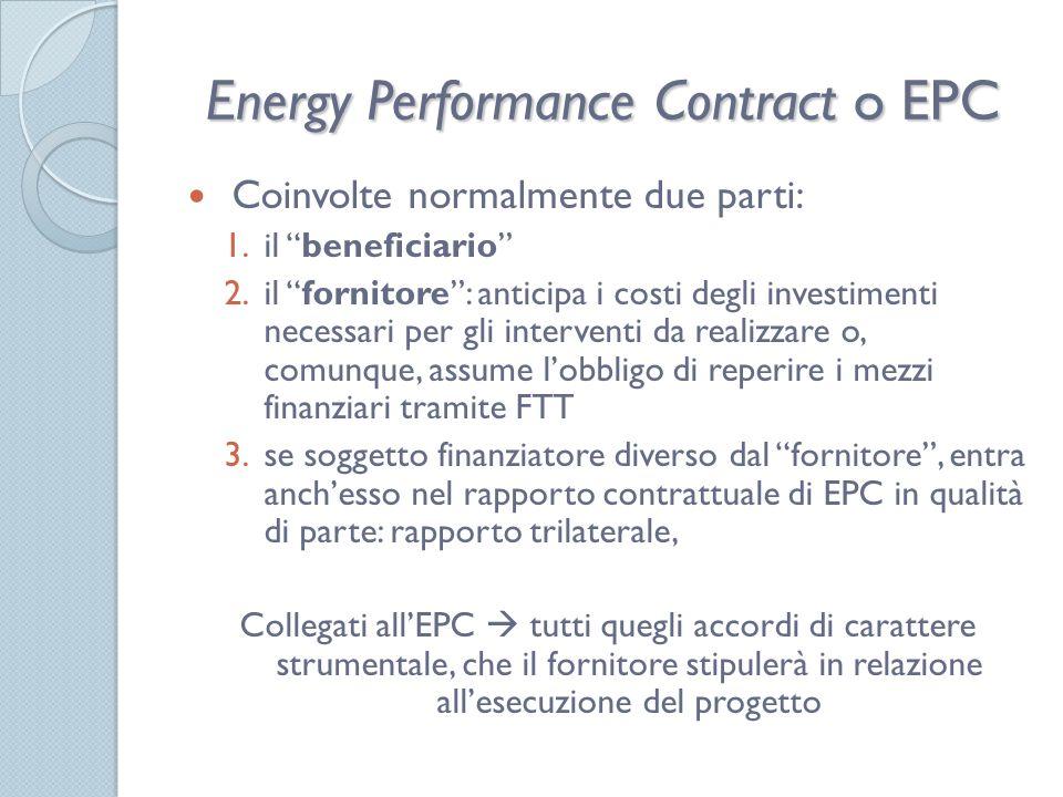 Energy Performance Contract o EPC Contratto di durata caratterizzato dallonerosità e corrispettività delle prestazioni.
