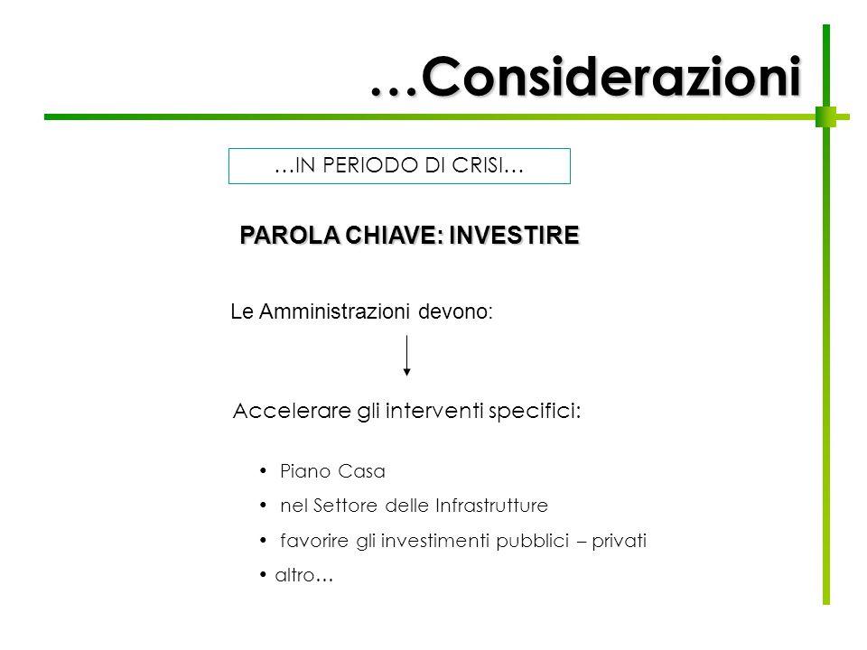 …Considerazioni PAROLA CHIAVE: INVESTIRE Accelerare gli interventi specifici: Le Amministrazioni devono: Piano Casa nel Settore delle Infrastrutture f