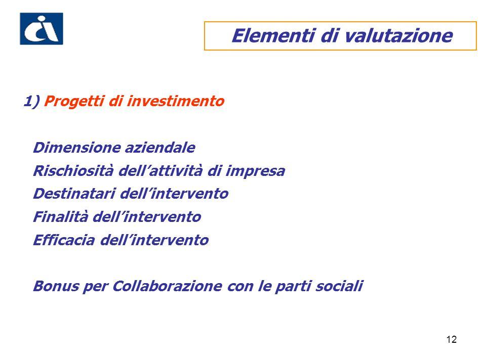 12 1) Progetti di investimento Dimensione aziendale Rischiosità dellattività di impresa Destinatari dellintervento Finalità dellintervento Efficacia dellintervento Bonus per Collaborazione con le parti sociali Elementi di valutazione