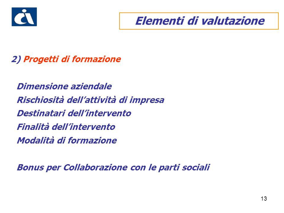 13 2) Progetti di formazione Dimensione aziendale Rischiosità dellattività di impresa Destinatari dellintervento Finalità dellintervento Modalità di formazione Bonus per Collaborazione con le parti sociali Elementi di valutazione